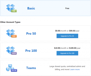 Dropbox file sharing is free but there are also paid options for more cloud storage